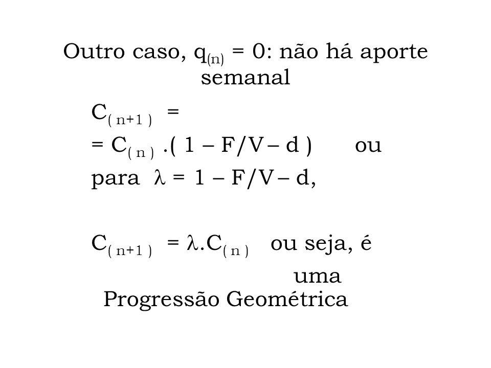 Outro caso, q(n) = 0: não há aporte semanal