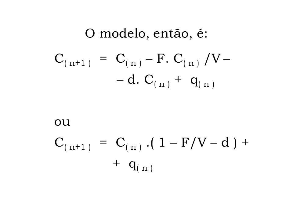 O modelo, então, é: C( n+1 ) = C( n ) – F. C( n ) /V – – d. C( n ) + q( n ) ou. C( n+1 ) = C( n ) .( 1 – F/V – d ) +