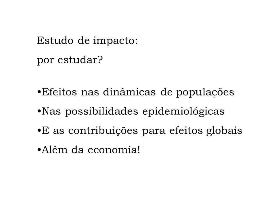 Estudo de impacto: por estudar Efeitos nas dinâmicas de populações. Nas possibilidades epidemiológicas.