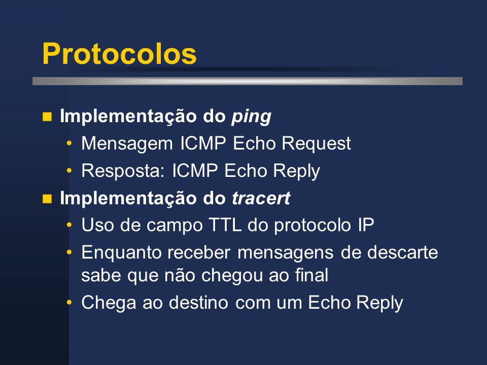 Protocolos Implementação do ping Mensagem ICMP Echo Request