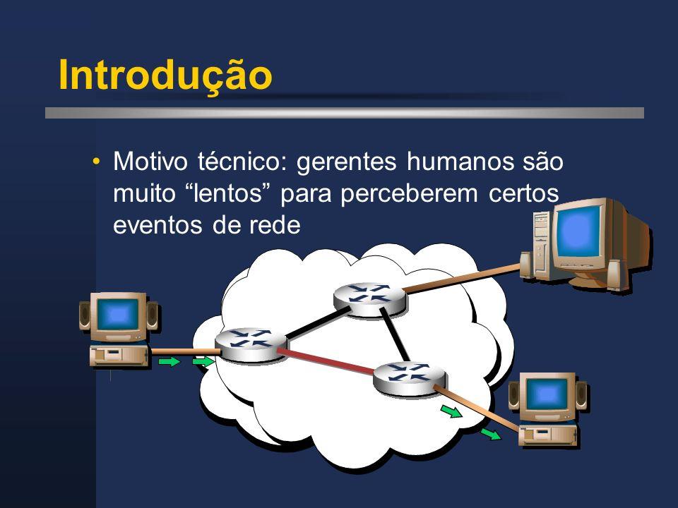 Introdução Motivo técnico: gerentes humanos são muito lentos para perceberem certos eventos de rede.
