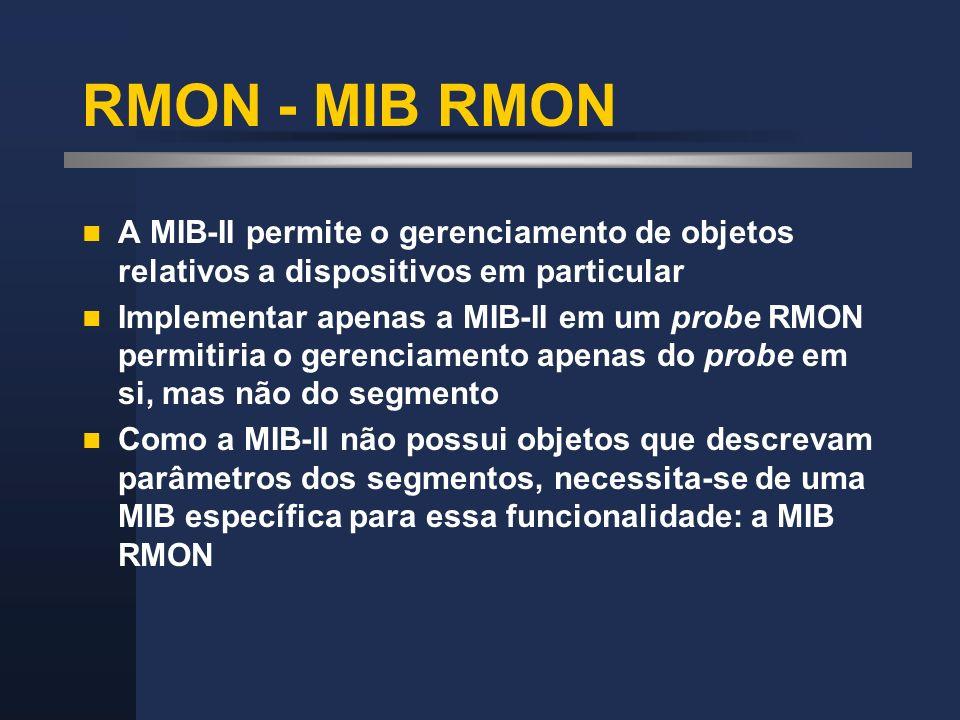 RMON - MIB RMONA MIB-II permite o gerenciamento de objetos relativos a dispositivos em particular.