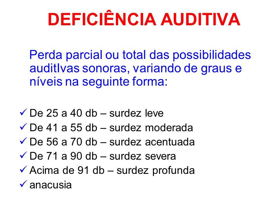 DEFICIÊNCIA AUDITIVAPerda parcial ou total das possibilidades auditIvas sonoras, variando de graus e níveis na seguinte forma:
