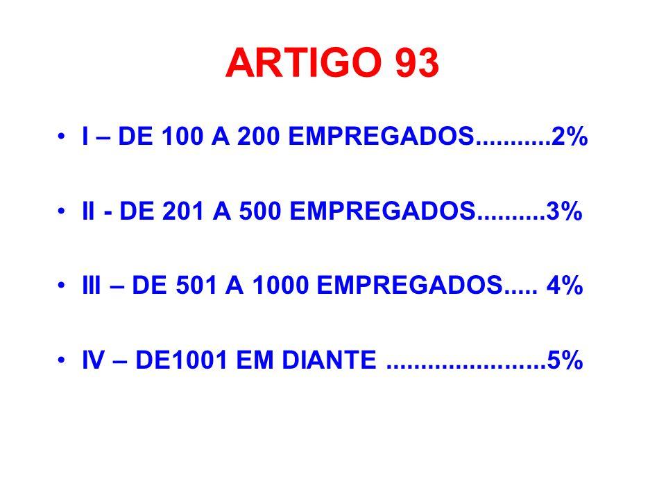 ARTIGO 93 I – DE 100 A 200 EMPREGADOS...........2%