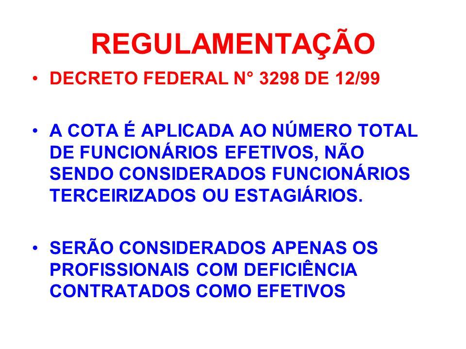 REGULAMENTAÇÃO DECRETO FEDERAL N° 3298 DE 12/99