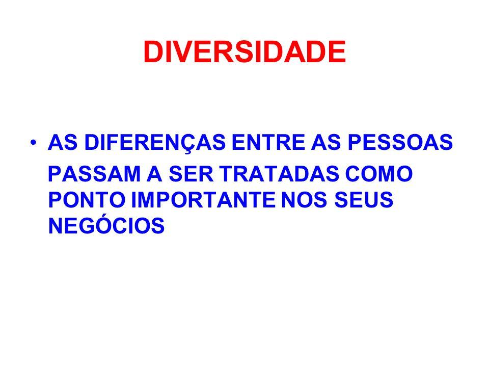 DIVERSIDADE AS DIFERENÇAS ENTRE AS PESSOAS