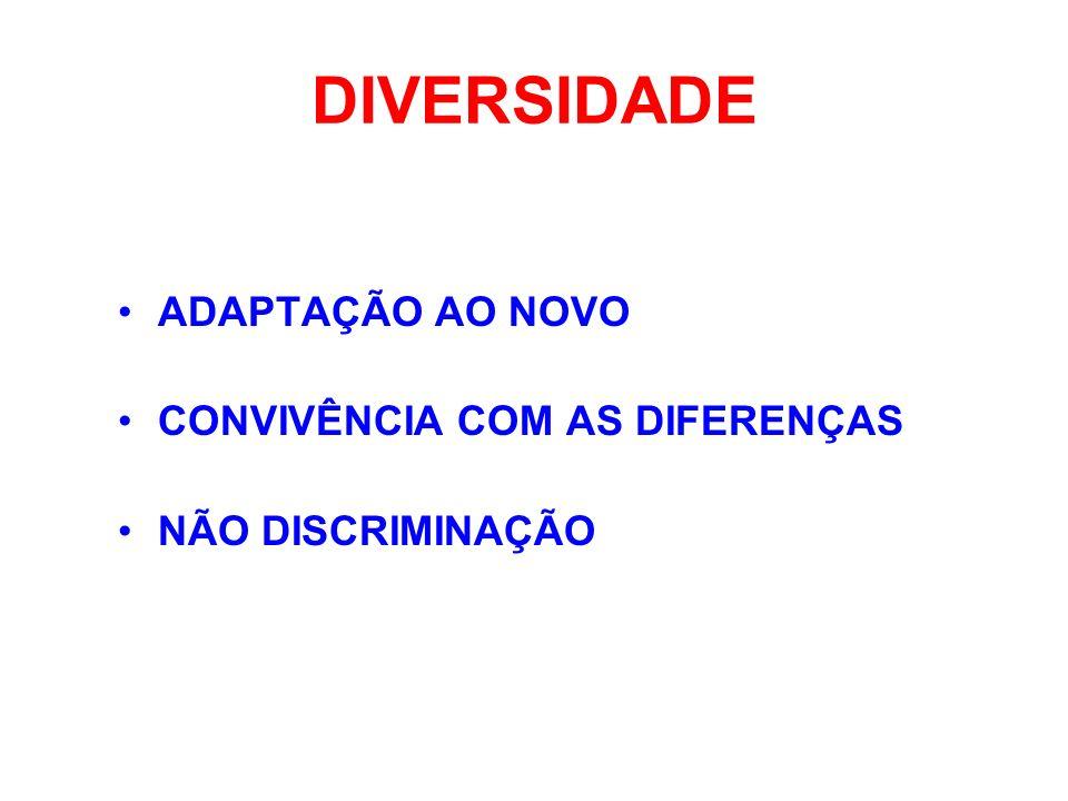 DIVERSIDADE ADAPTAÇÃO AO NOVO CONVIVÊNCIA COM AS DIFERENÇAS