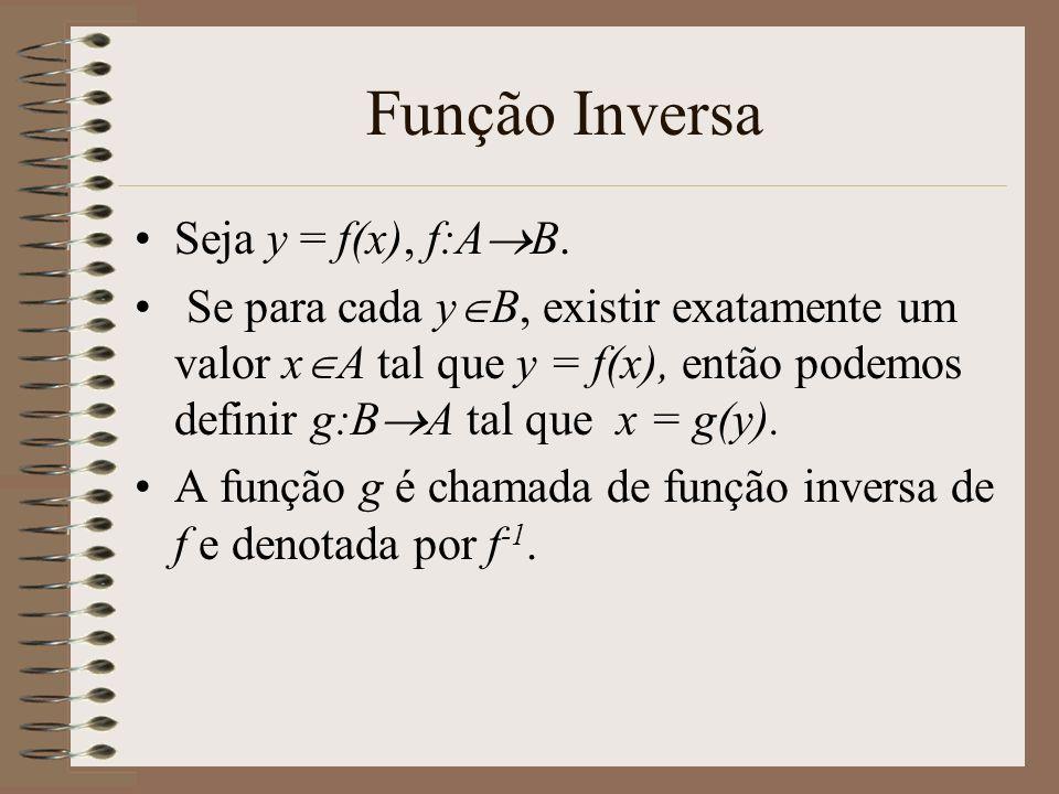 Função Inversa Seja y = f(x), f:AB.