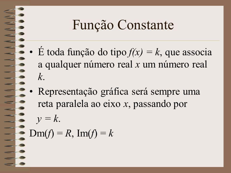 Função Constante É toda função do tipo f(x) = k, que associa a qualquer número real x um número real k.