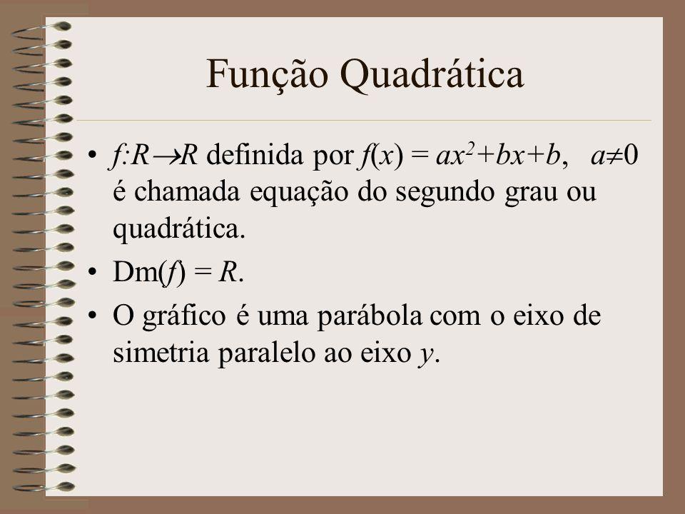 Função Quadrática f:RR definida por f(x) = ax2+bx+b, a0 é chamada equação do segundo grau ou quadrática.