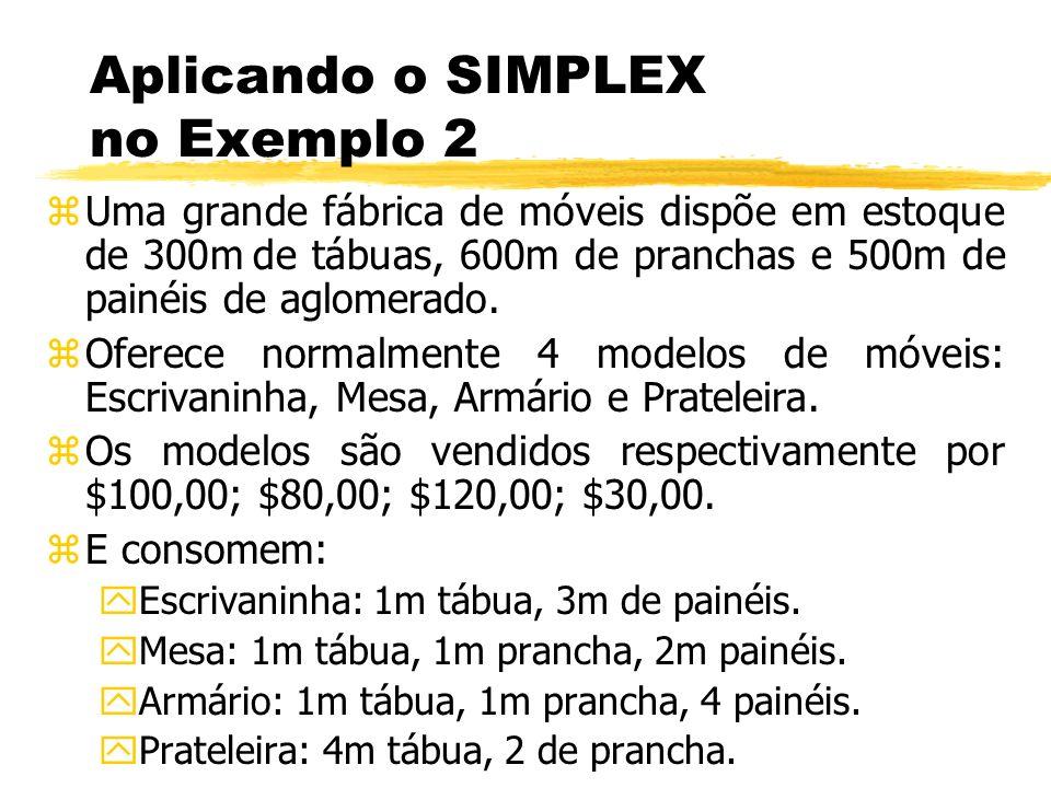 Aplicando o SIMPLEX no Exemplo 2