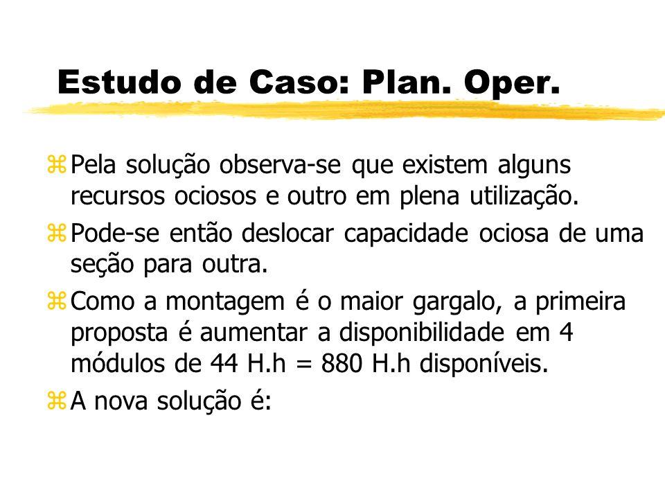 Estudo de Caso: Plan. Oper.