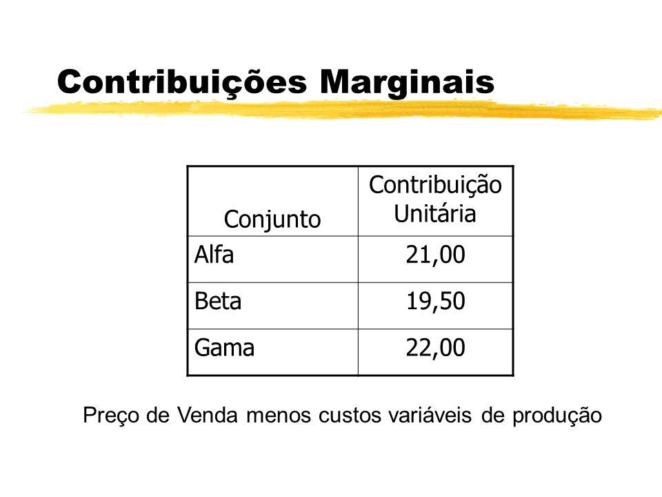 Contribuições Marginais