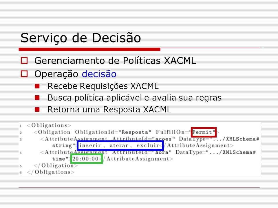 Serviço de Decisão Gerenciamento de Políticas XACML Operação decisão