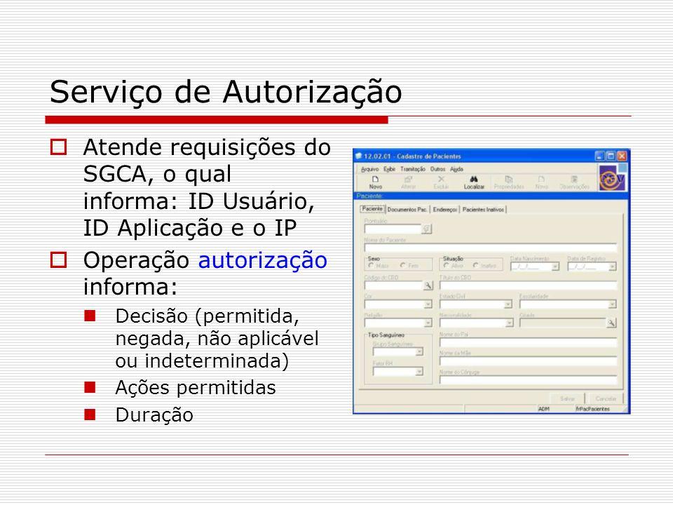 Serviço de Autorização