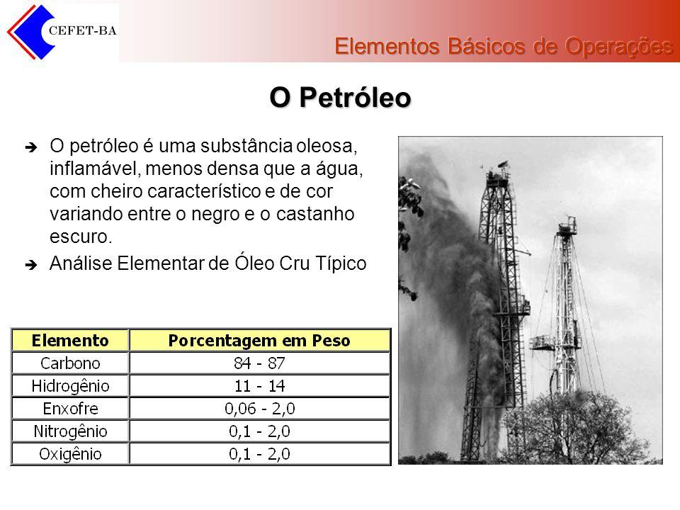 O Petróleo