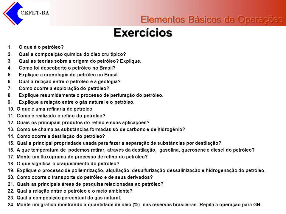 Exercícios 1. O que é o petróleo