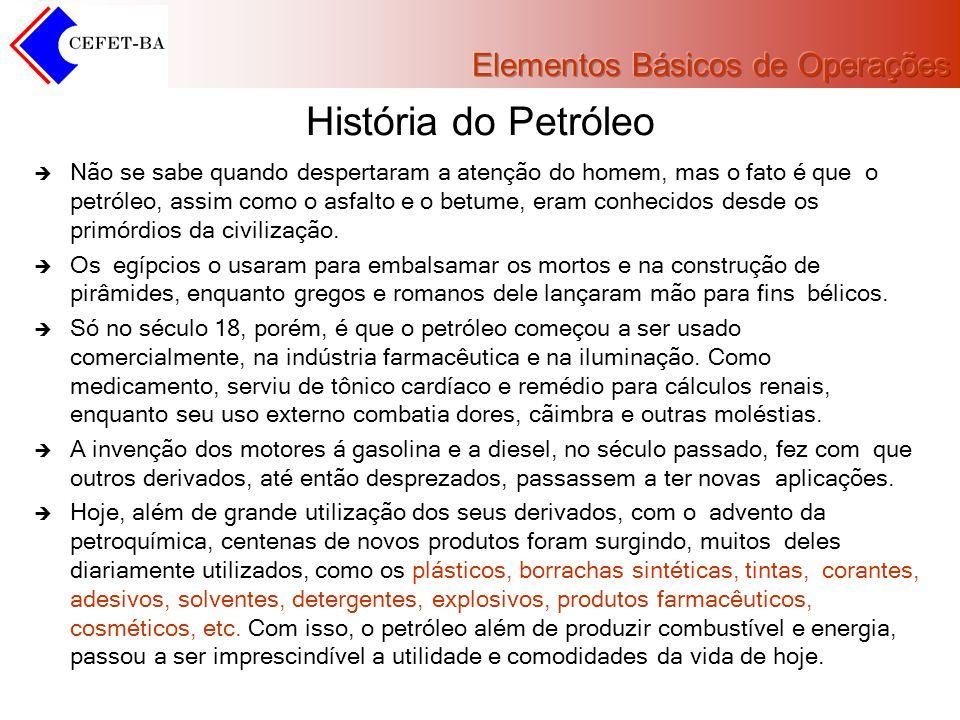 História do Petróleo