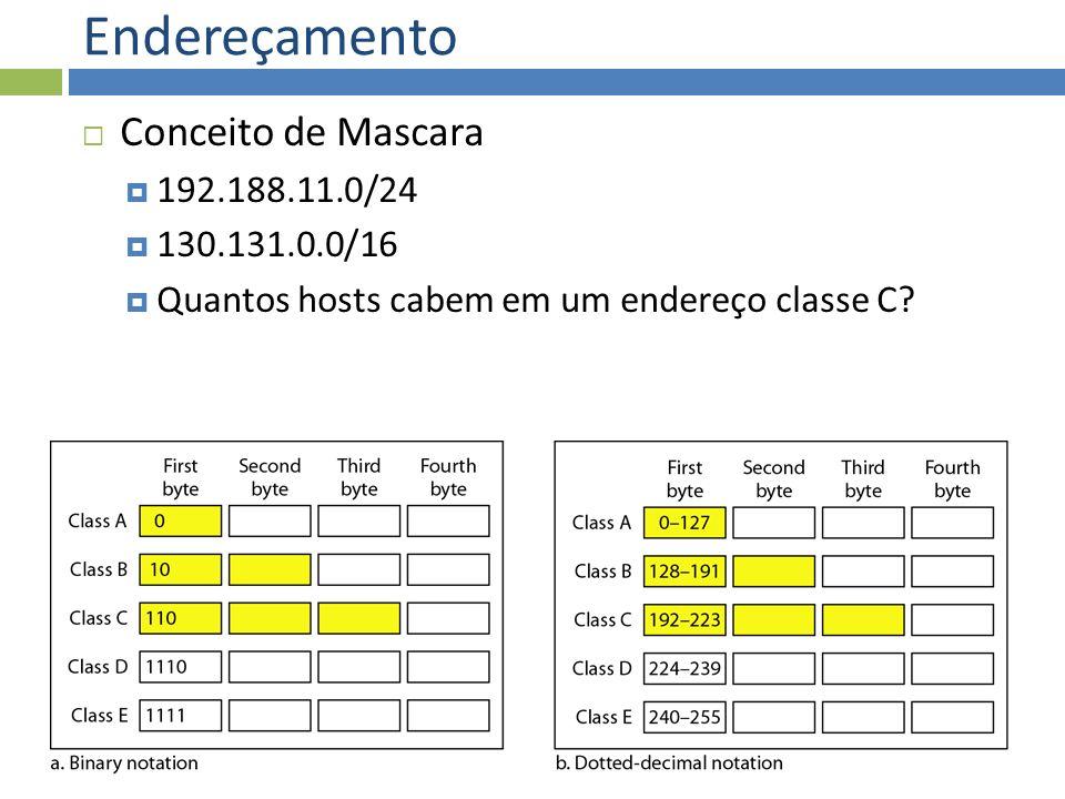 Endereçamento Conceito de Mascara 192.188.11.0/24 130.131.0.0/16