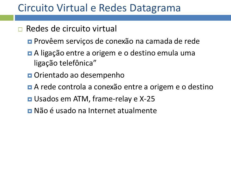Circuito Virtual e Redes Datagrama