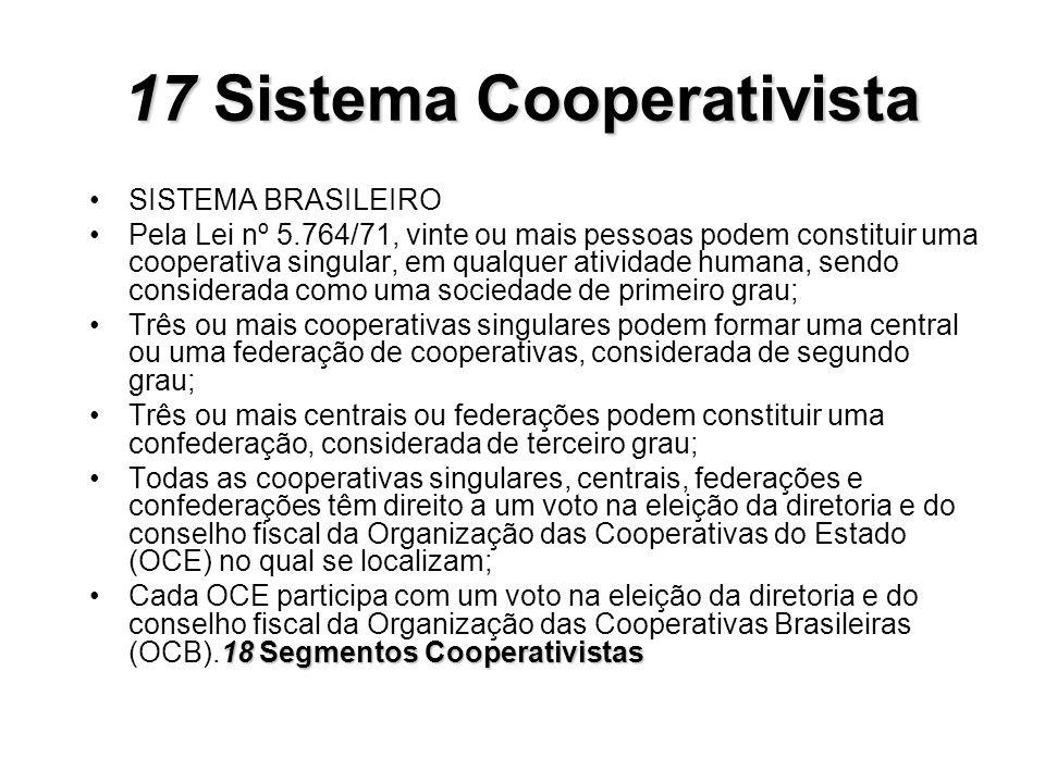 17 Sistema Cooperativista