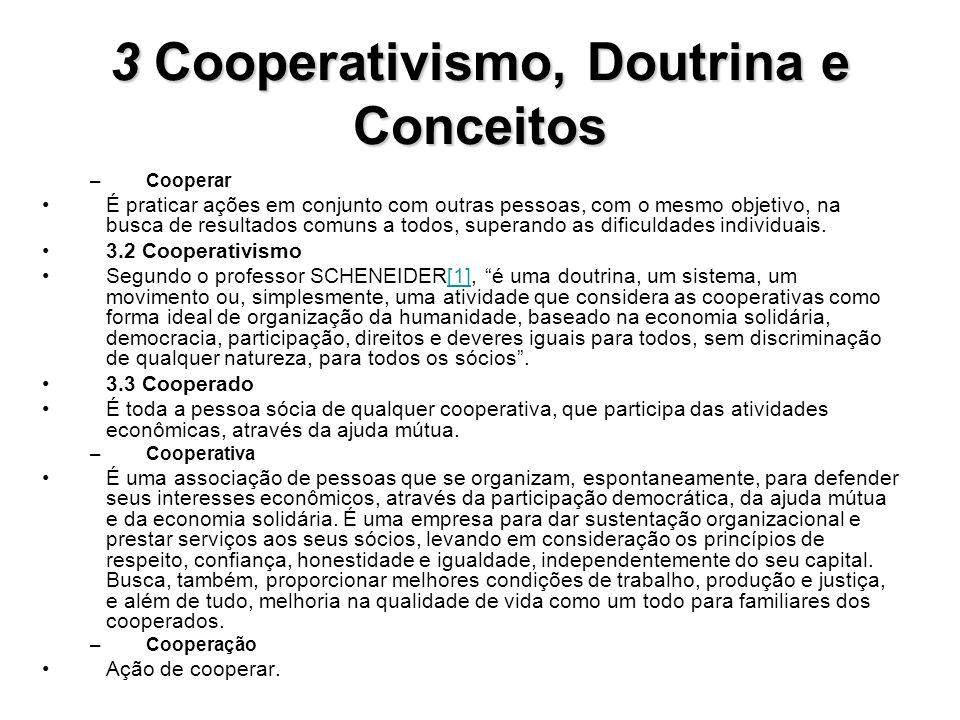 3 Cooperativismo, Doutrina e Conceitos