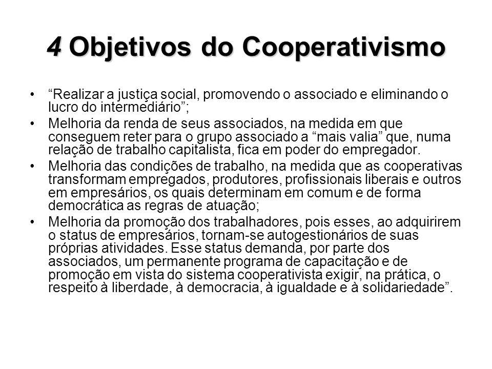 4 Objetivos do Cooperativismo