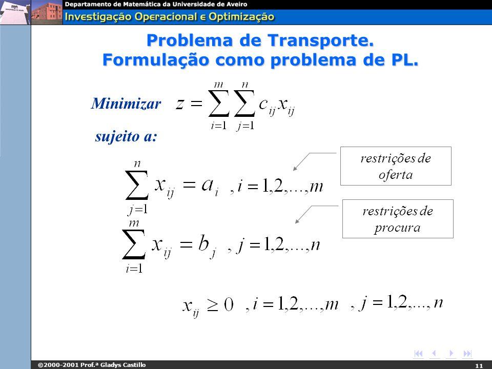 Problema de Transporte. Formulação como problema de PL.