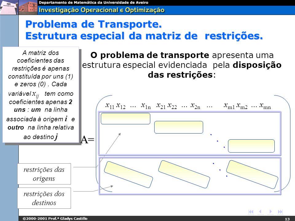 Problema de Transporte. Estrutura especial da matriz de restrições.