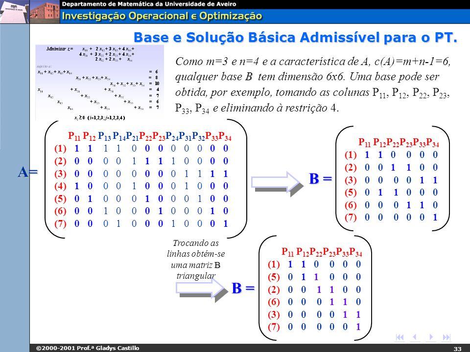 Base e Solução Básica Admissível para o PT.