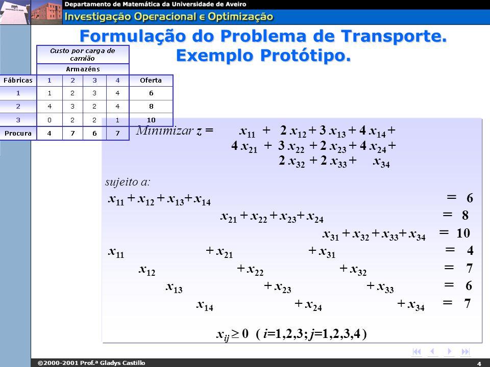 Formulação do Problema de Transporte. Exemplo Protótipo.