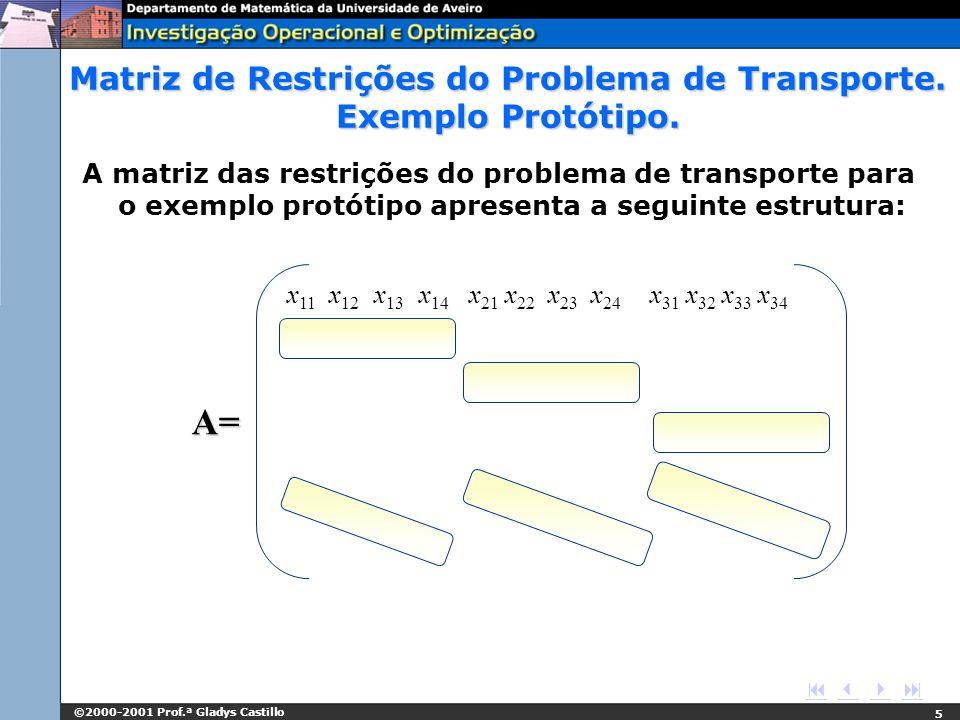 Matriz de Restrições do Problema de Transporte. Exemplo Protótipo.