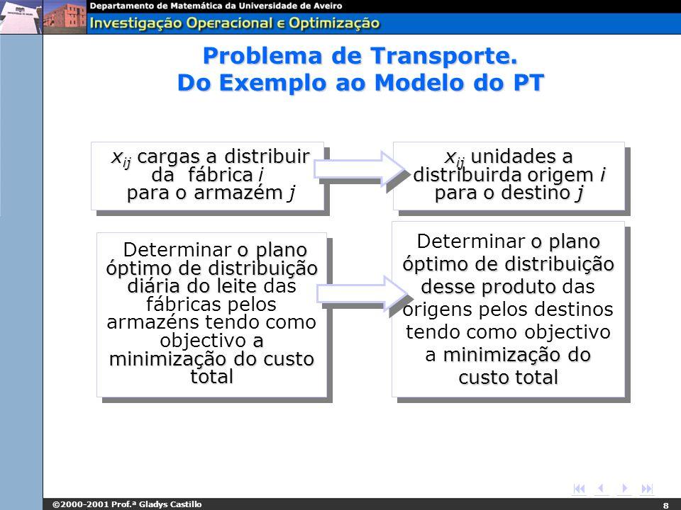 Problema de Transporte. Do Exemplo ao Modelo do PT