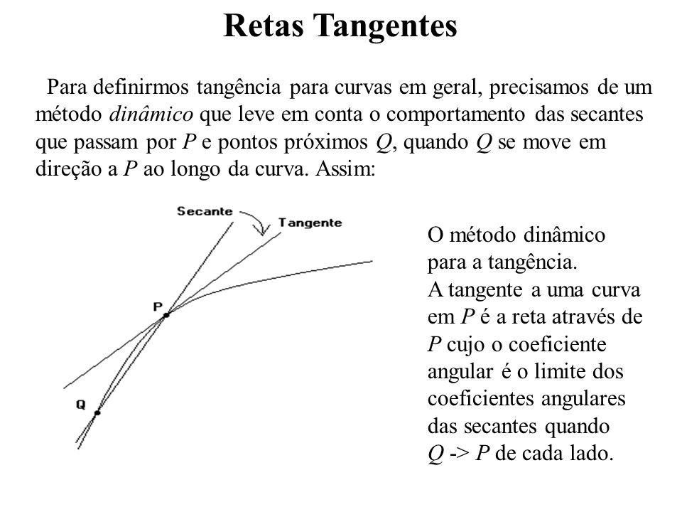 Retas Tangentes Para definirmos tangência para curvas em geral, precisamos de um. método dinâmico que leve em conta o comportamento das secantes.