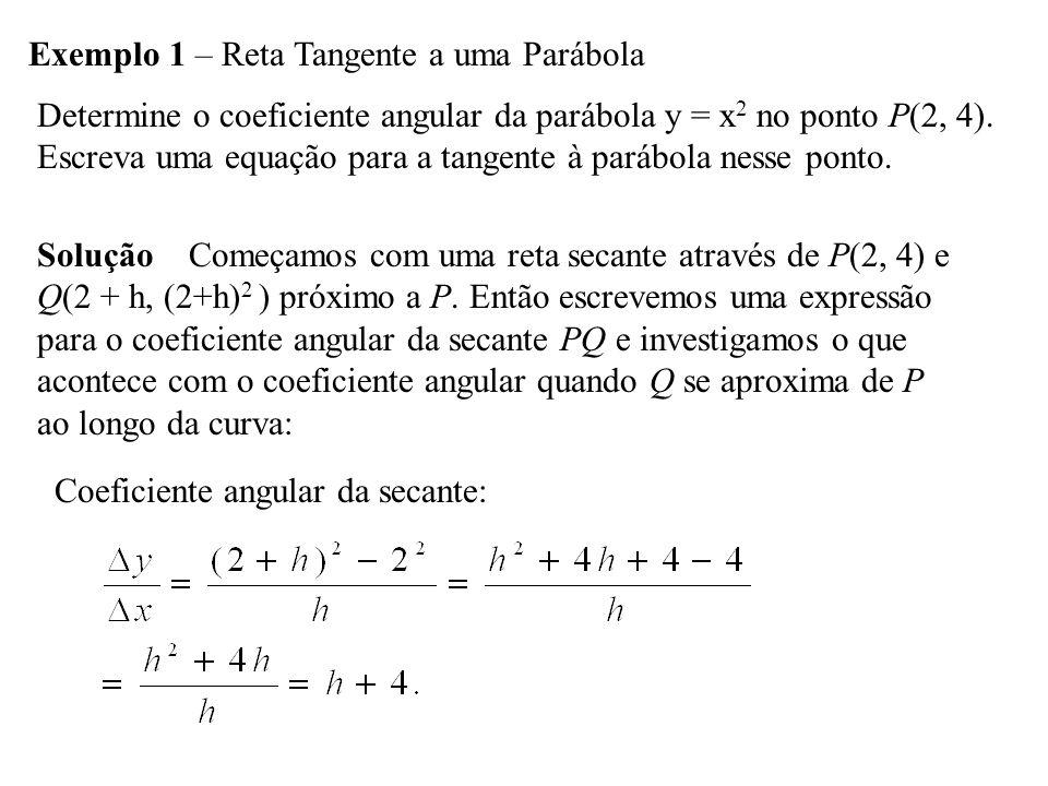 Exemplo 1 – Reta Tangente a uma Parábola