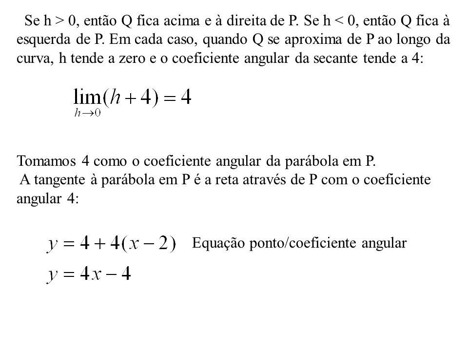 Se h > 0, então Q fica acima e à direita de P