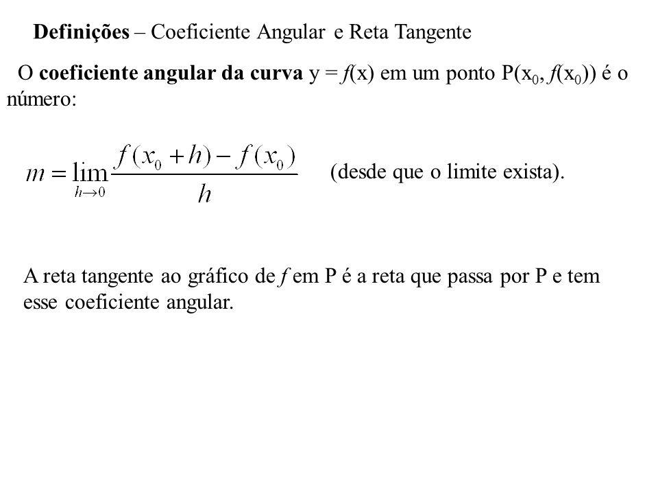 Definições – Coeficiente Angular e Reta Tangente