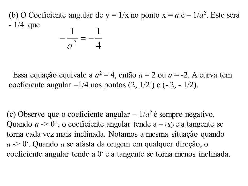 (b) O Coeficiente angular de y = 1/x no ponto x = a é – 1/a2. Este será