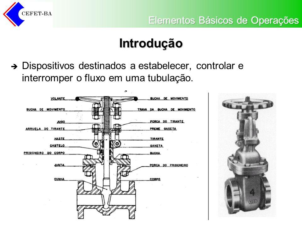 Introdução Dispositivos destinados a estabelecer, controlar e interromper o fluxo em uma tubulação.