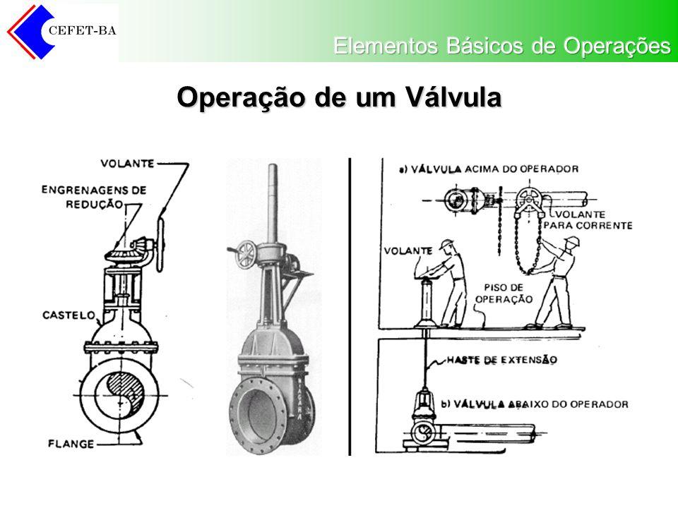Operação de um Válvula