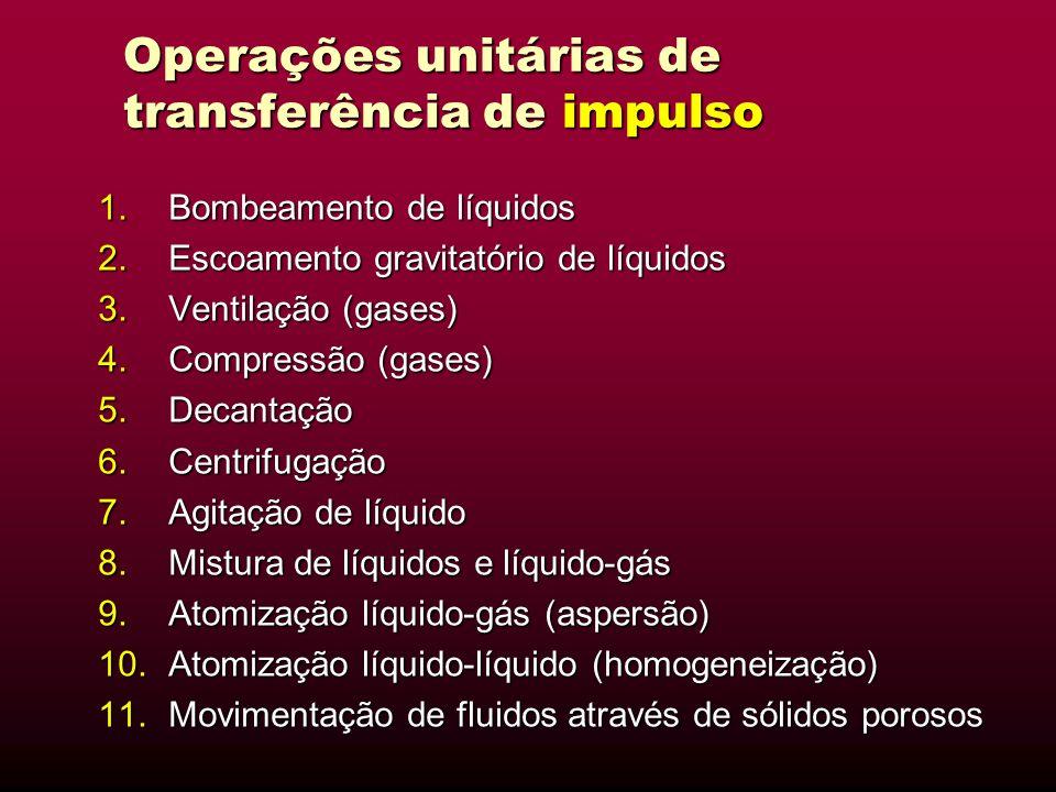 Operações unitárias de transferência de impulso