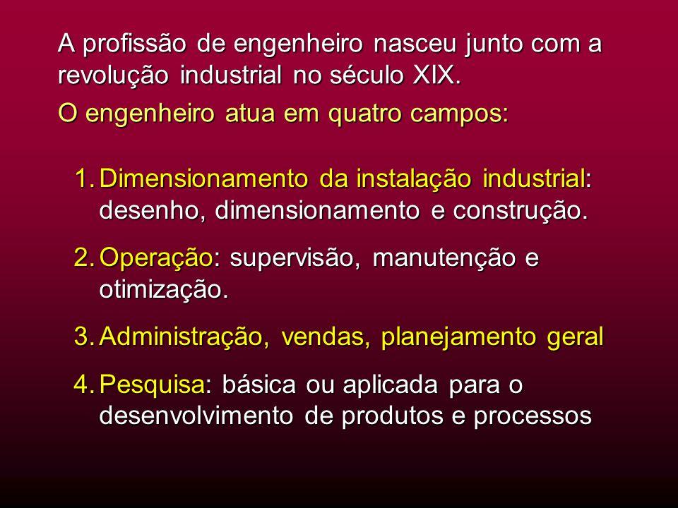 A profissão de engenheiro nasceu junto com a revolução industrial no século XIX.