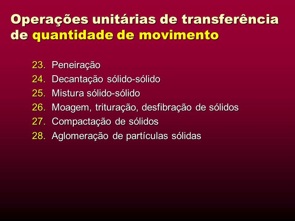 Operações unitárias de transferência de quantidade de movimento