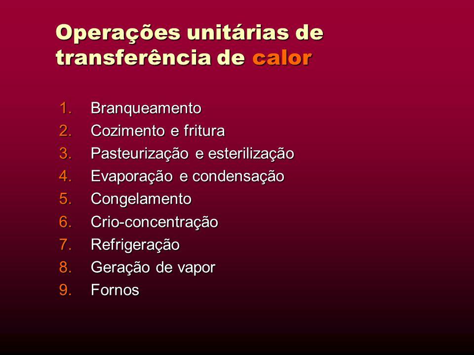 Operações unitárias de transferência de calor