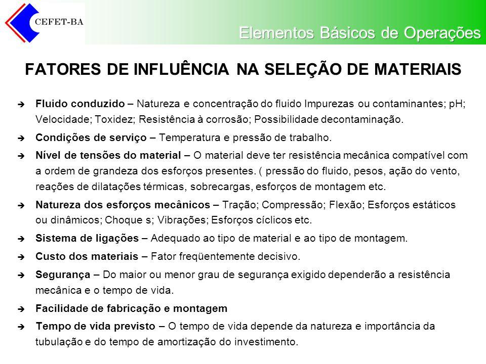 FATORES DE INFLUÊNCIA NA SELEÇÃO DE MATERIAIS