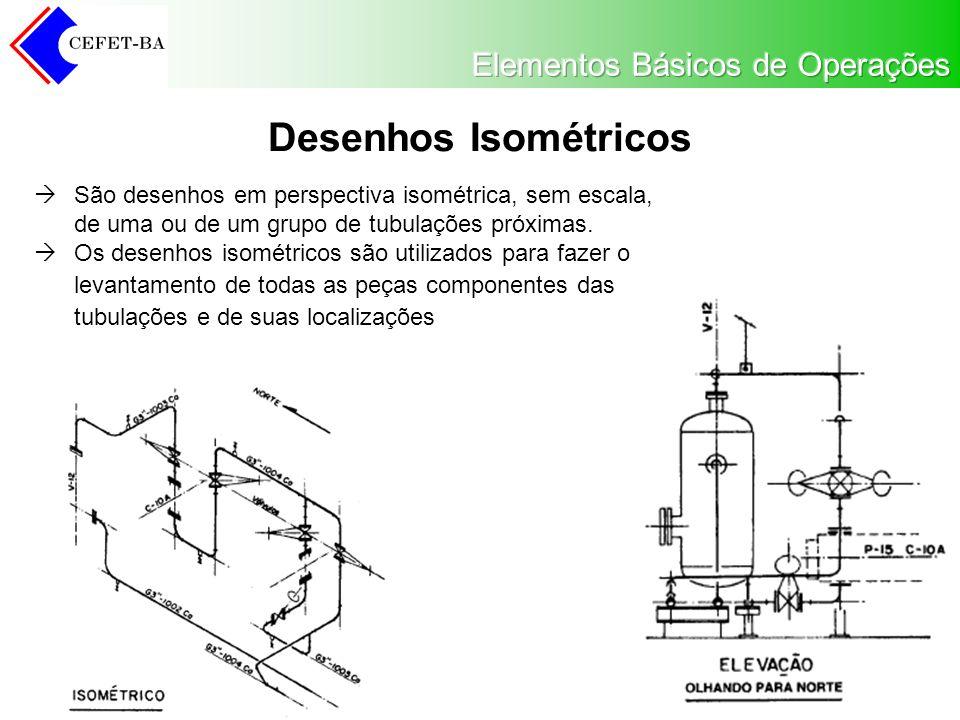 Desenhos Isométricos São desenhos em perspectiva isométrica, sem escala, de uma ou de um grupo de tubulações próximas.