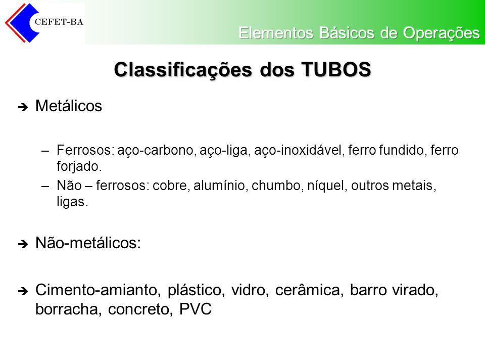 Classificações dos TUBOS