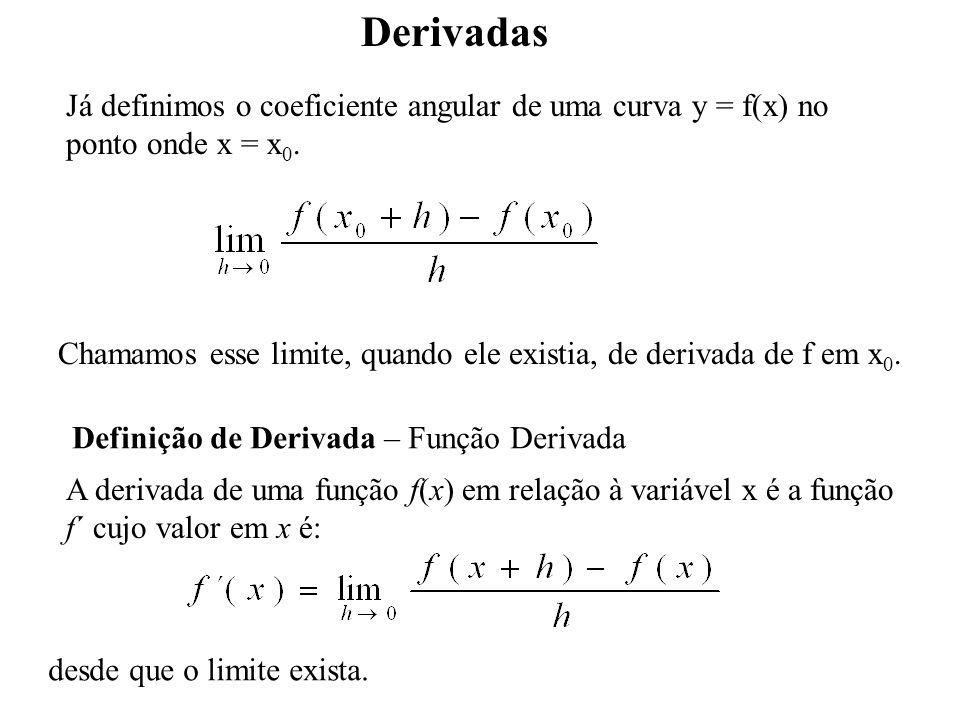 Derivadas Já definimos o coeficiente angular de uma curva y = f(x) no ponto onde x = x0.