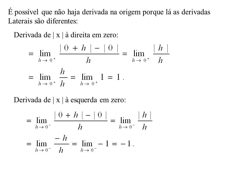 É possível que não haja derivada na origem porque lá as derivadas