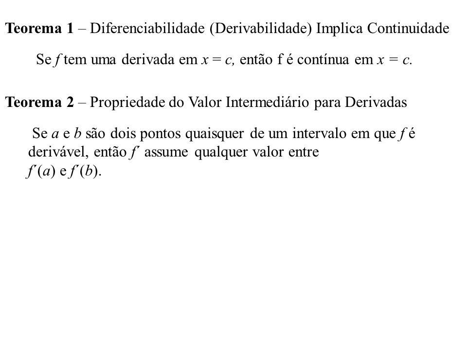 Teorema 1 – Diferenciabilidade (Derivabilidade) Implica Continuidade